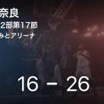【速報中】1Q終了し奈良が茨城に10点リード