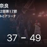 【速報中】2Q終了し奈良が茨城に12点リード