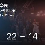 【速報中】1Q終了し茨城が奈良に8点リード