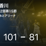 【B2第15節】茨城が香川に大きく点差をつけて勝利