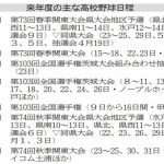 高校野球 21年度、夏の茨城大会は7月8日開幕 秋季関東大会は茨城開催
