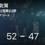 【速報中】2Q終了し茨城が佐賀に5点リード