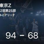 【B2第25節】茨城が東京Zに大きく点差をつけて勝利