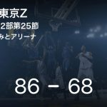 【B2第25節】茨城が東京Zを破る