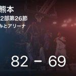 【速報中】3Q終了し茨城が熊本に13点リード
