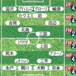 Jルヴァン杯、27日福岡戦 鹿島、連勝狙う 関川「負けられない」