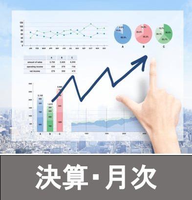 【通期決算】カワチ薬品、売上高+5.2%、営業利益+86.1%