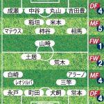 J1鹿島、12日に敵地で名古屋戦 今季初3連勝を