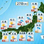 台風8号 東日本や東北は荒れた天気に 今夜遅く~あす未明に東北上陸へ 西日本は厳しい暑さに