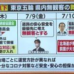 福島県・東京オリンピック無観客 急展開の背景に新型コロナの感染状況悪化と安心安全への担保《記者解説》