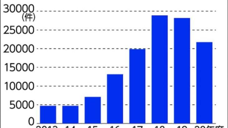 茨城県内いじめ2年連続減 20年度 小中不登校は増